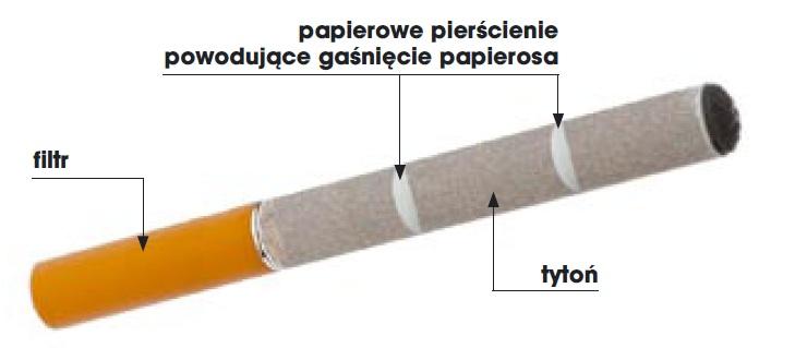 papieros samogasnący